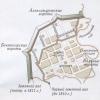 План Георгиевской крепости