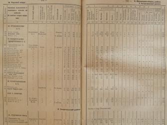 Прикрепленное изображение: Алфавитный список населенных пунктов Северо-Кавказского края 1925 года, стр.338-339.JPG