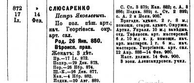 Прикрепленное изображение: Список полковникам по старшинству составлен по 1 мая 1902 г., С.-Петербург, Военная Типография (в здании Главного штаба), 1902, стр.640.JPG
