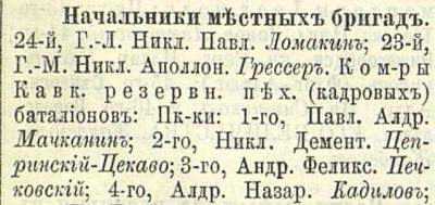 Прикрепленное изображение: Кавказский календарь на 1887 год, Тифлис, 1886, стр. 100.JPG