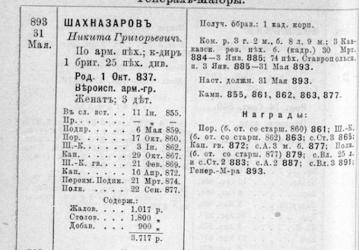 Прикрепленное изображение: Список генералам по старшинству. Составлен на 1 мая 1897 года, С.-Петербург, Военная Типография (в здании Главного штаба), 1897, стр.750.JPG