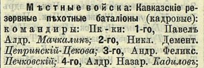 Прикрепленное изображение: Кавказский календарь на 1889 год, Тифлис, 1888, стр. 221.JPG