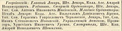 Прикрепленное изображение: Кавказский календарь на 1849 год, Тифлис, 1848, стр.100.JPG