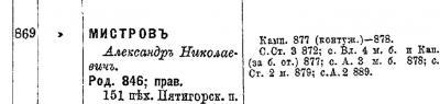 Прикрепленное изображение: Список подполковникам по старшинству. Составлен на 1 сентября 1893 года, С.-Петербург, Военная Типография (в здании Главного штаба), 1893. стр.140.JPG