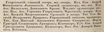 Прикрепленное изображение: Кавказский календарь на 1852 год, Тифлис, 1851, стр.662.JPG