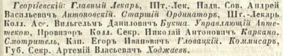 Прикрепленное изображение: Кавказский календарь на 1850 год, Тифлис, 1849, стр.96.JPG