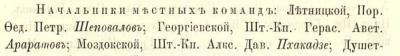 Прикрепленное изображение: Кавказский календарь на 1871 год, Тифлис, 1870, стр. 141.JPG