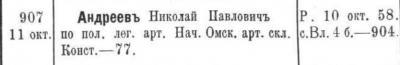 Прикрепленное изображение: Список по старшинству полковникам артиллерии (исправленный на 1 февраля 1913 года), Полтава, Электрическая типография С.А.Ланде, 1913, стр.20.JPG