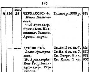 Прикрепленное изображение: Список подполковникам по старшинству. Составлен на 1 февраля 1840 года, С.-Петербург, Военная Типография (в здании Главного штаба), 1840, стр.126.JPG