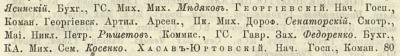 Прикрепленное изображение: Госпиталь_Кавказский календарь на 1875 год, Тифлис, 1874, стр. 128.JPG