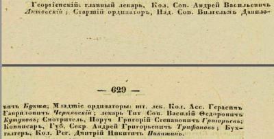 Прикрепленное изображение: Кавказский календарь на 1853 год, Тифлис, 1852, стр.628-629.JPG