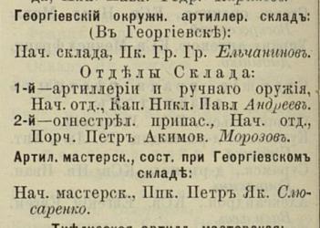 Прикрепленное изображение: Кавказский календарь на 1900 год, Тифлис, 1899, стр.484.JPG