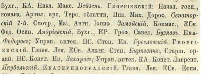 Прикрепленное изображение: Кавказский календарь на 1868 год, Тифлис, 1867, стр.73, 70.JPG