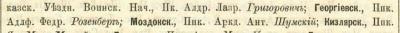 Прикрепленное изображение: Кавказский календарь на 1882 год, Тифлис, 1881, стр. 150.JPG