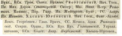 Прикрепленное изображение: Кавказский календарь на 1873 год, Тифлис, 1872, стр.152, 149.JPG