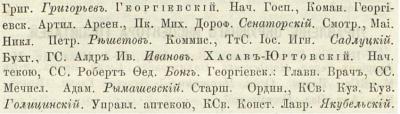 Прикрепленное изображение: Кавказский календарь на 1874 год, Тифлис, 1873, стр.164, 161.JPG