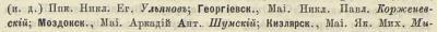 Прикрепленное изображение: Кавказский календарь на 1879 год, Тифлис, 1878, стр. 111.JPG