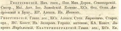 Прикрепленное изображение: Кавказский календарь на 1869 год, Тифлис, 1868, стр.113, 110.JPG