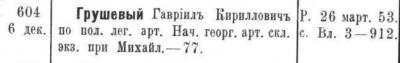 Прикрепленное изображение: Список по старшинству полковникам артиллерии (исправленный по 1 февраля 1913 года), Полтава, Электрическая типография С.А.Ланде, 1913, стр.10.JPG