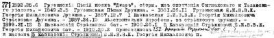 Прикрепленное изображение: Звегинцев, Хронология Русской армии (1700-1917), Париж, 1962, ч.2-3, стр.59.JPG