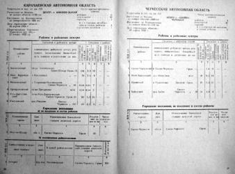 Прикрепленное изображение: СССР.Административно-территориальное деление союзных республик на 1 сентября 1938 года, Москва, 1938, стр.26-27.JPG