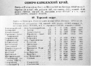 Прикрепленное изображение: Территориальное и административное деление Союза ССР на 1 января 1927 год, Москва, 1926, стр.118,121.JPG