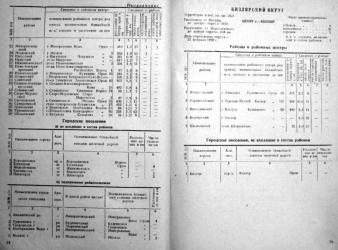 Прикрепленное изображение: СССР.Административно-территориальное деление союзных республик на 1 сентября 1938 года, Москва, 1938, стр.24-25.JPG