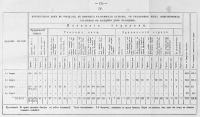 Прикрепленное изображение: 1884_История 38 артбригады(1).jpg