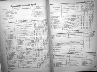 Прикрепленное изображение: СССР.Административно-территориальное деление союзных республик на 1 сентября 1941 года, Москва, 1941, стр.20-21.JPG