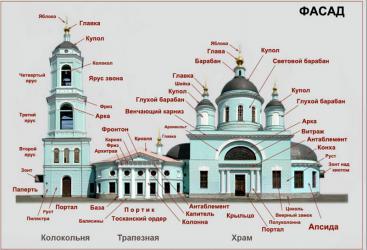 Прикрепленное изображение: Фасад Храма.JPG