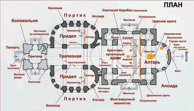 Прикрепленное изображение: План Храма.JPG