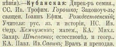 Прикрепленное изображение: Кавказский календарь на год 1890, стр.74.JPG