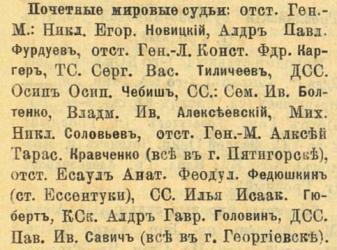 Прикрепленное изображение: Кавказский календарь на год 1916, стр.527.JPG