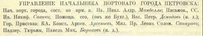 Прикрепленное изображение: Кавказский календарь на год 1884, стр.70-Папа.JPG