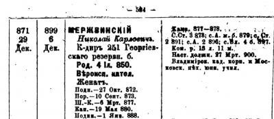 Прикрепленное изображение: Список полковникам по старшинству, 1902, стр.584.JPG