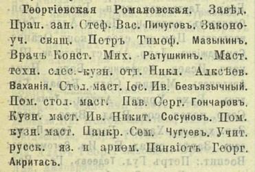 Прикрепленное изображение: Кавказский календарь на 1915, стр.313(ГеорРоманНизшРемесШкола-1год).JPG