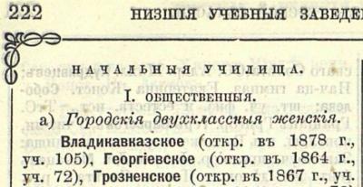 Прикрепленное изображение: Кавказский календарь на год 1891, стр.222.JPG