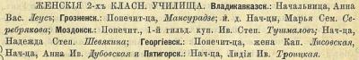 Прикрепленное изображение: Кавказский календарь на год 1883, стр.94.JPG
