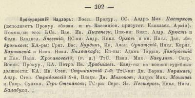 Прикрепленное изображение: Кавказский календарь на 1879 год, 1880, Адрес-календарь, стр.102. JPG.JPG