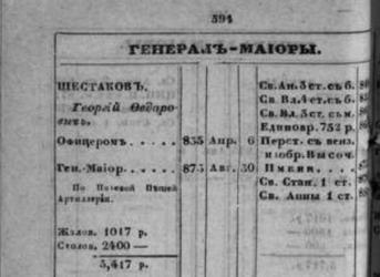 Прикрепленное изображение: Список генералам по старшинству. Исправлено по 1-е декабря, САНКТПЕТЕРБУРГ, в Военной Типографии, 1881, стр.594.JPG