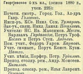 Прикрепленное изображение: Кавказский календарь на 1905, стр.430.JPG