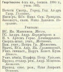 Прикрепленное изображение: Кавказский календарь на 1902, стр.387.JPG