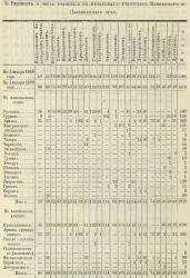 Прикрепленное изображение: Кавказский календарь на 1870, стр.383(муж за 68г).JPG