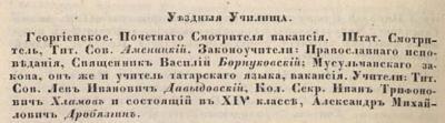 Прикрепленное изображение: Кавказский календарь на 1852, стр.598.JPG