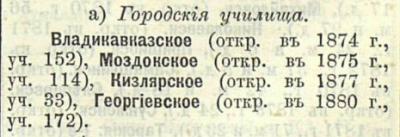 Прикрепленное изображение: Кавказский календарь на 1891, стр.221.JPG