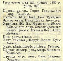 Прикрепленное изображение: Кавказский календарь на 1904, стр.420.JPG