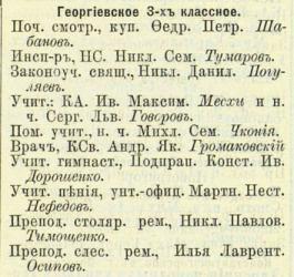 Прикрепленное изображение: Кавказский календарь на 1895, стр.283.JPG