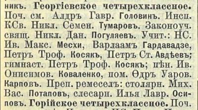 Прикрепленное изображение: Кавказский календарь на 1906, стр.261.JPG