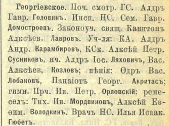 Прикрепленное изображение: Кавказский календарь на 1913, стр.294(ГорУч).JPG