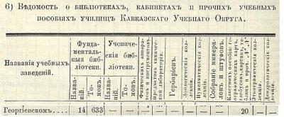Прикрепленное изображение: Кавказский календарь на 1870, стр.385(муж за 68г).JPG